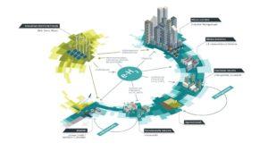 Power-to-X Sektorkopplung. Foto: Siemens Energy